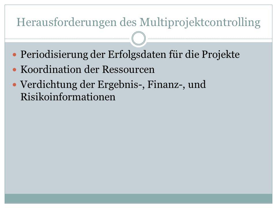 Herausforderungen des Multiprojektcontrolling Periodisierung der Erfolgsdaten für die Projekte Koordination der Ressourcen Verdichtung der Ergebnis-,