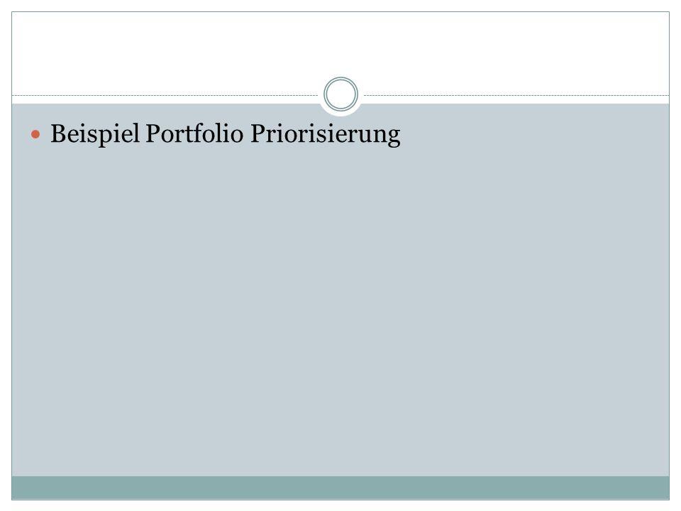 Beispiel Portfolio Priorisierung