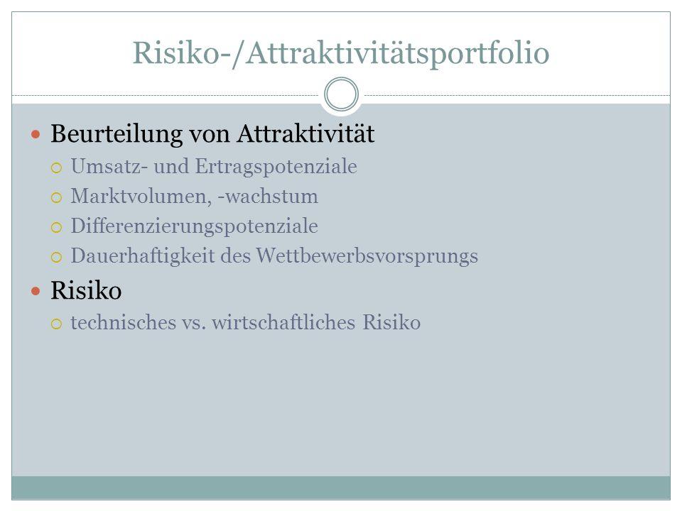 Risiko-/Attraktivitätsportfolio Beurteilung von Attraktivität Umsatz- und Ertragspotenziale Marktvolumen, -wachstum Differenzierungspotenziale Dauerha