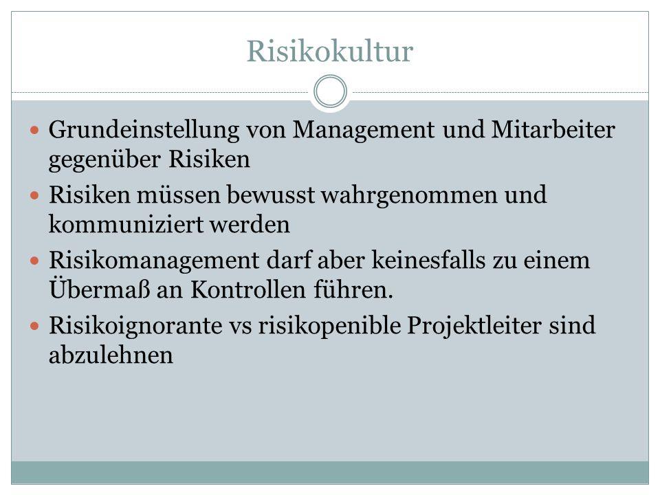 Risikokultur Grundeinstellung von Management und Mitarbeiter gegenüber Risiken Risiken müssen bewusst wahrgenommen und kommuniziert werden Risikomanag