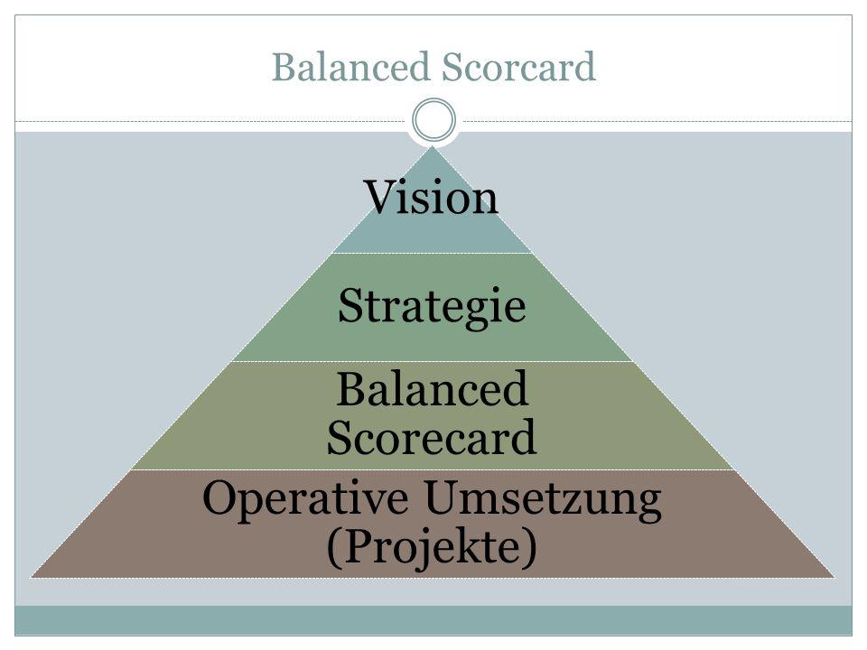 Balanced Scorcard Vision Strategie Balanced Scorecard Operative Umsetzung (Projekte)