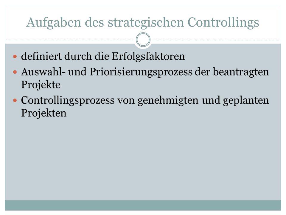 Aufgaben des strategischen Controllings definiert durch die Erfolgsfaktoren Auswahl- und Priorisierungsprozess der beantragten Projekte Controllingspr