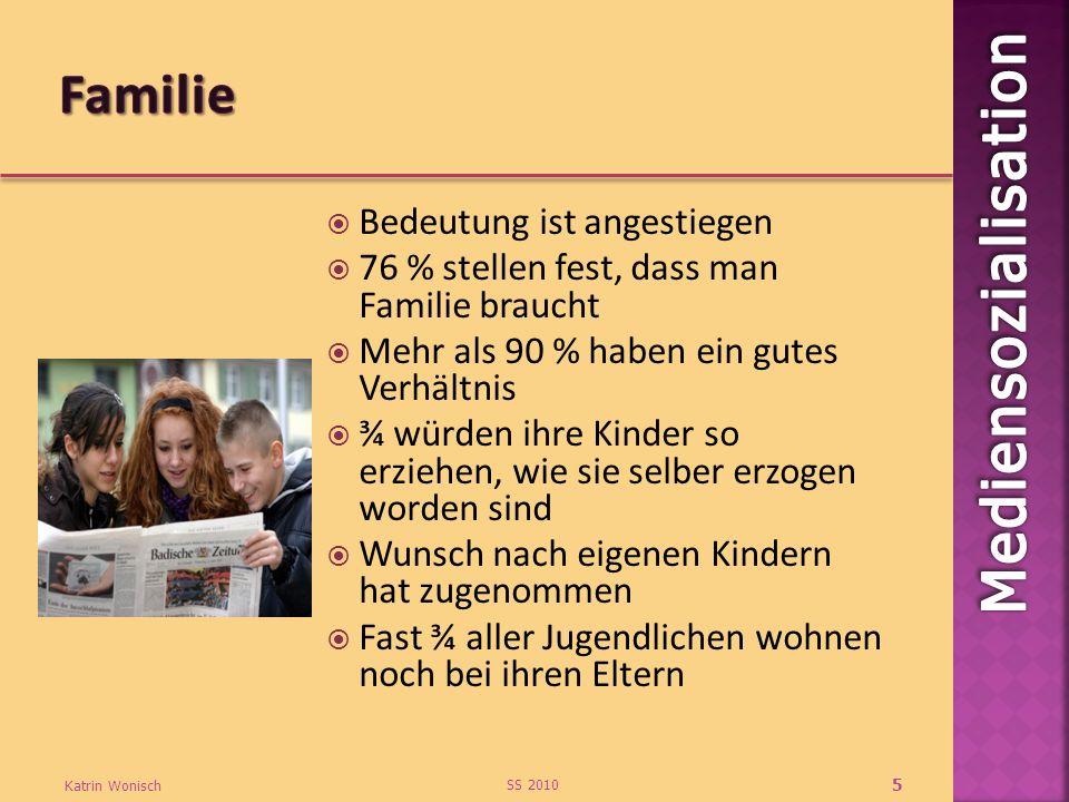 Werte und Lebenseinstellung pragmatisch Persönlicher Erfolg von großer Wichtigkeit Auch der Spaß darf nicht zu kurz kommen SS 2010 Katrin Wonisch 6