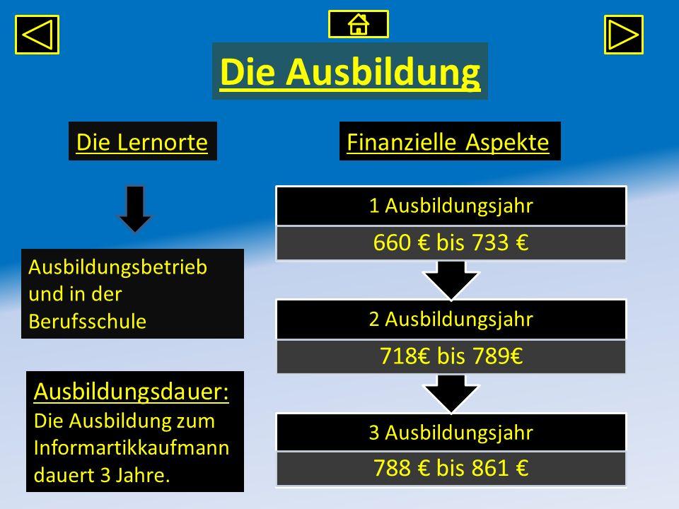 Die Ausbildung Ausbildungsbetrieb und in der Berufsschule Die Lernorte Finanzielle Aspekte 3 Ausbildungsjahr 788 bis 861 2 Ausbildungsjahr 718 bis 789