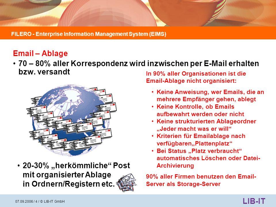 FILERO - Enterprise Information Management System (EIMS) LIB-IT 07.09.2006 / 5 / © LIB-IT GmbH Status heute – der Standard sind separate Datentöpfe: Zentrale Anwendung z.B.