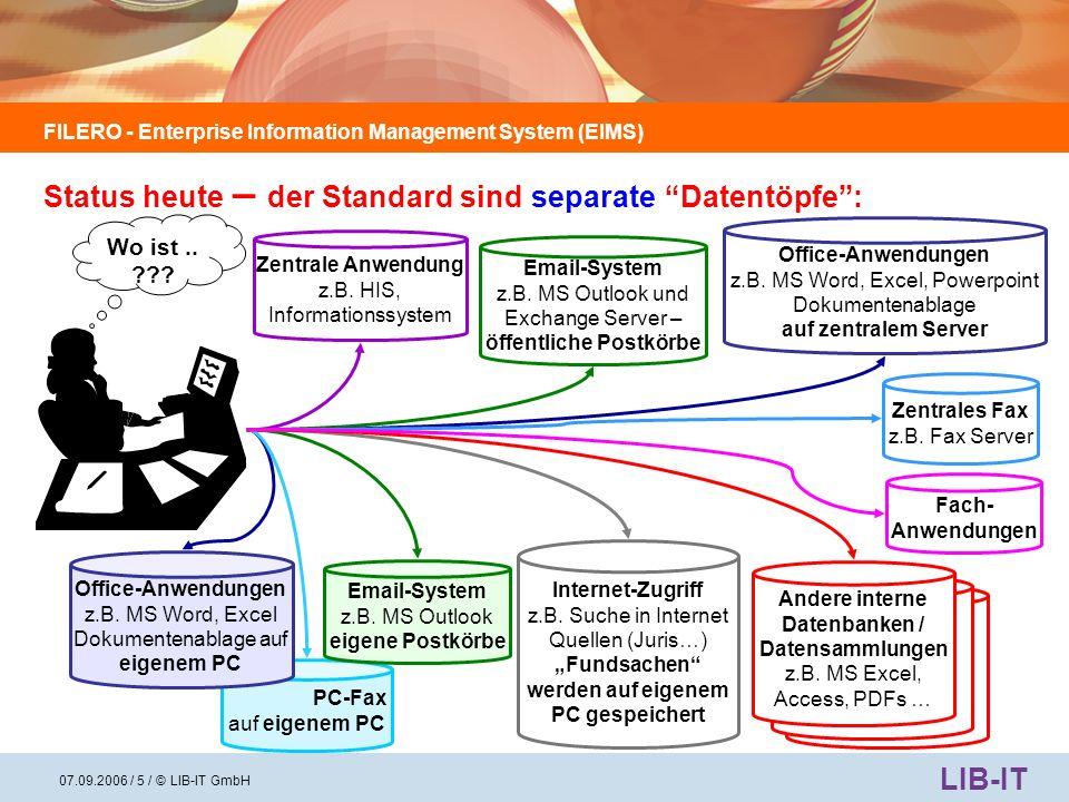 FILERO - Enterprise Information Management System (EIMS) LIB-IT 07.09.2006 / 6 / © LIB-IT GmbH Das Resultat: Die Informationen sind irgendwo gespeichert, aber wir finden sie nicht mehr oder nur nach langem Suchen Die Informationen sind so zersplittert abgelegt, dass sie kaum noch zusammen abrufbar oder auswertbar sind Zu viele Informationen führen zu unproportional langen Suchzeiten Doppelablage, um die Information an mehreren Stellen verfügbar zu haben (z.B.