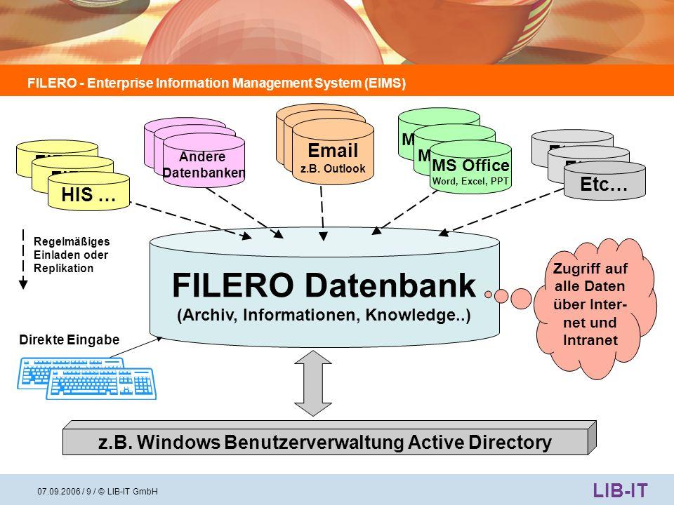FILERO - Enterprise Information Management System (EIMS) LIB-IT 07.09.2006 / 10 / © LIB-IT GmbH Suchen wie in Google …