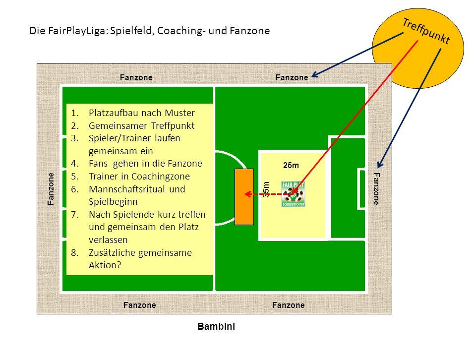 Treffpunkt Bambini Fanzone 25m 35m Die FairPlayLiga: Spielfeld, Coaching- und Fanzone 1.Platzaufbau nach Muster 2.Gemeinsamer Treffpunkt 3.Spieler/Tra