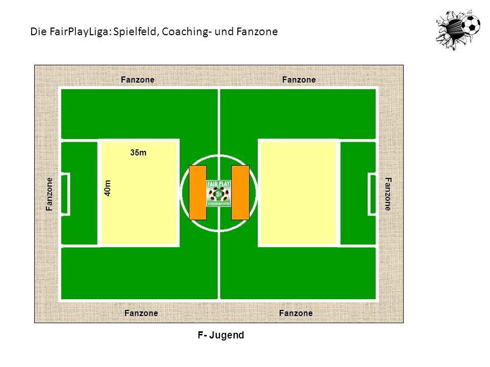 35m 40m F- Jugend Fanzone Die FairPlayLiga: Spielfeld, Coaching- und Fanzone