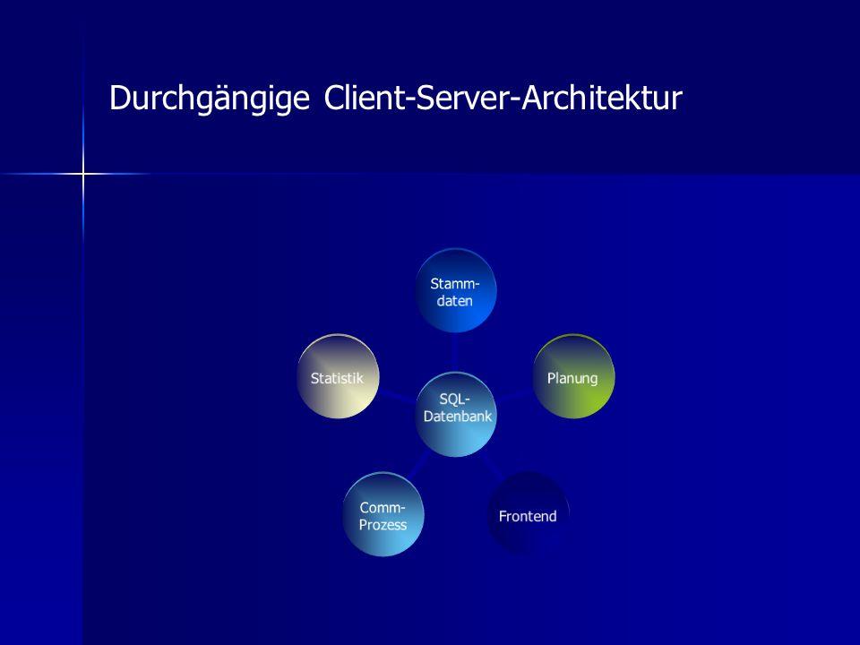 SQL- Datenbank Stamm- daten PlanungFrontend Comm- Prozess Statistik Durchgängige Client-Server-Architektur