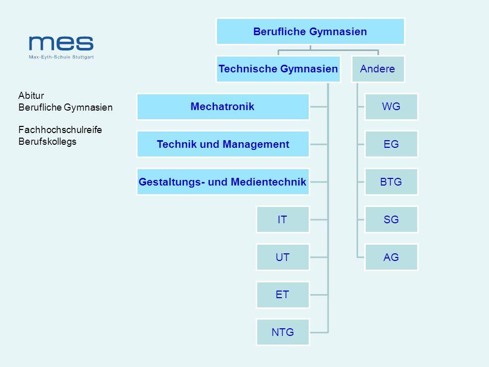 Abitur Berufliche Gymnasien Fachhochschulreife Berufskollegs Berufliche Gymnasien Technische Gymnasien Mechatronik Technik und Management Gestaltungs-