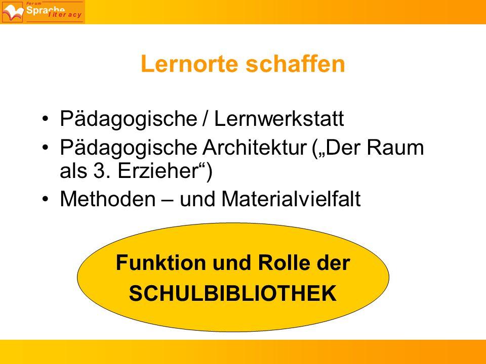 Lernorte schaffen Pädagogische / Lernwerkstatt Pädagogische Architektur (Der Raum als 3. Erzieher) Methoden – und Materialvielfalt Funktion und Rolle