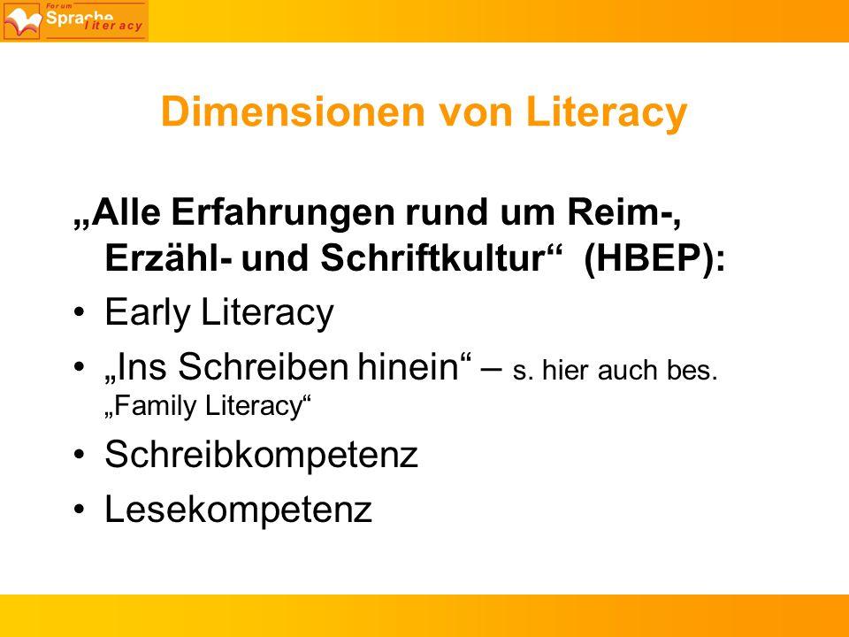 Dimensionen von Literacy Alle Erfahrungen rund um Reim-, Erzähl- und Schriftkultur (HBEP): Early Literacy Ins Schreiben hinein – s. hier auch bes. Fam