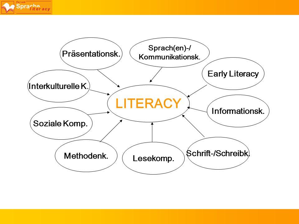 LITERACY Early Literacy Sprach(en)-/ Kommunikationsk. Interkulturelle K. Schrift-/Schreibk. Lesekomp. Soziale Komp. Präsentationsk. Informationsk. Met