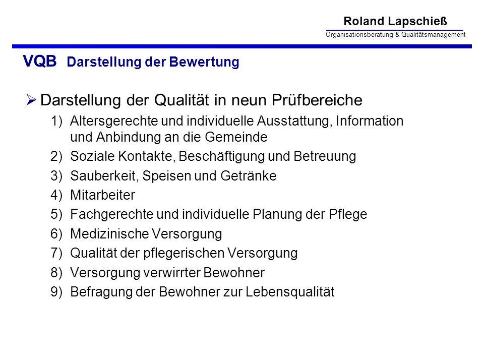 Roland Lapschieß Organisationsberatung & Qualitätsmanagement VQB Darstellung der Bewertung Darstellung der Qualität in neun Prüfbereiche 1) Altersgere