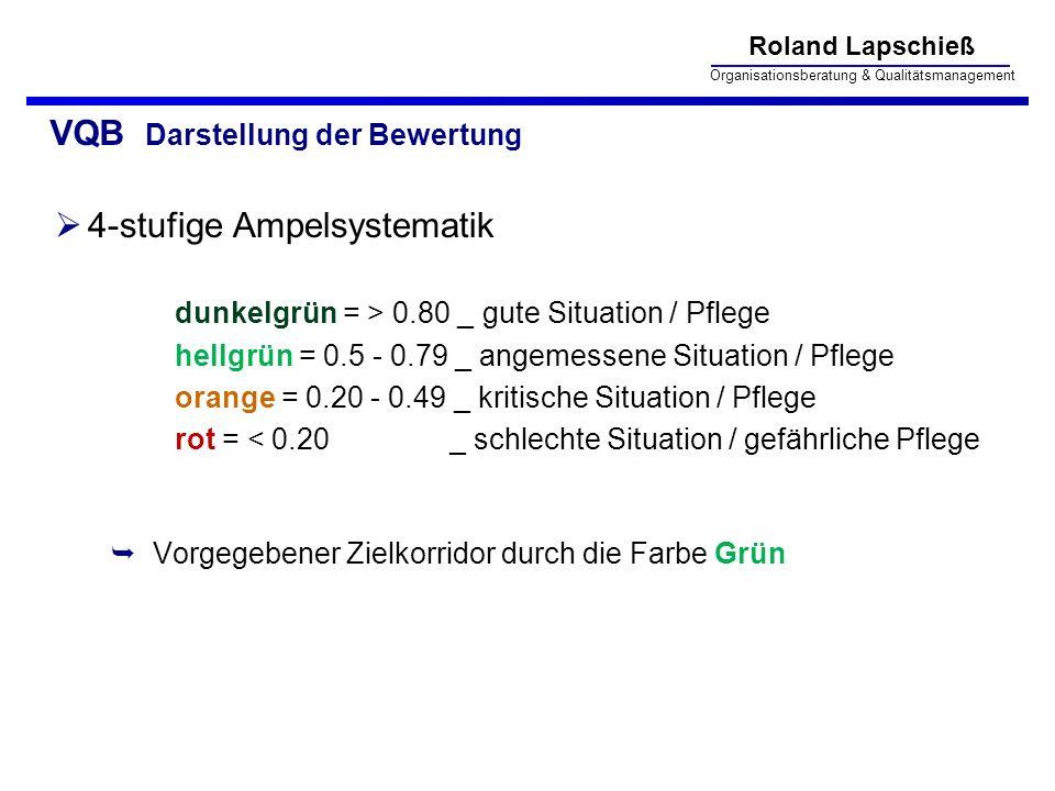 Roland Lapschieß Organisationsberatung & Qualitätsmanagement VQB Darstellung der Bewertung 4-stufige Ampelsystematik dunkelgrün = > 0.80 _ gute Situat