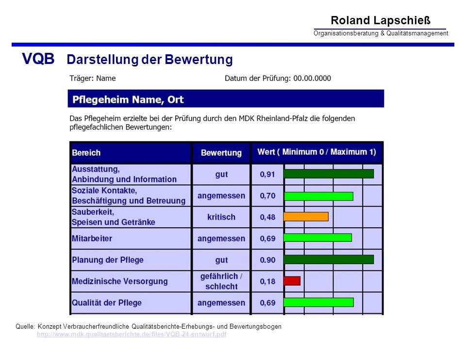 Roland Lapschieß Organisationsberatung & Qualitätsmanagement VQB Darstellung der Bewertung Quelle: Konzept Verbraucherfreundliche Qualitätsberichte-Er