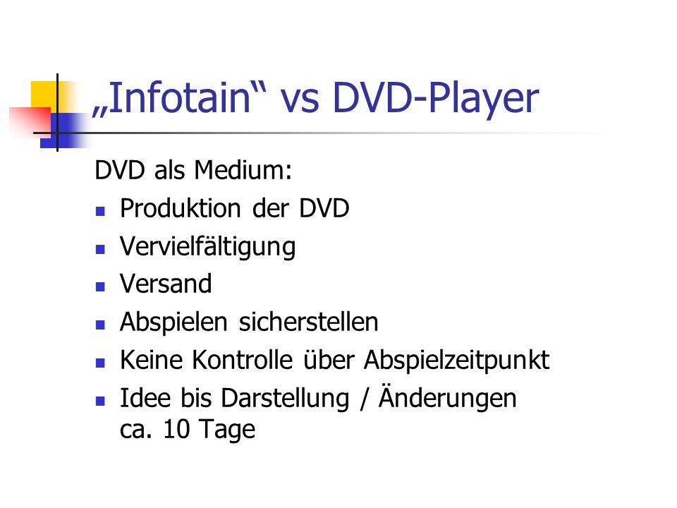 Infotain vs DVD-Player DVD als Medium: Produktion der DVD Vervielfältigung Versand Abspielen sicherstellen Keine Kontrolle über Abspielzeitpunkt Idee bis Darstellung / Änderungen ca.