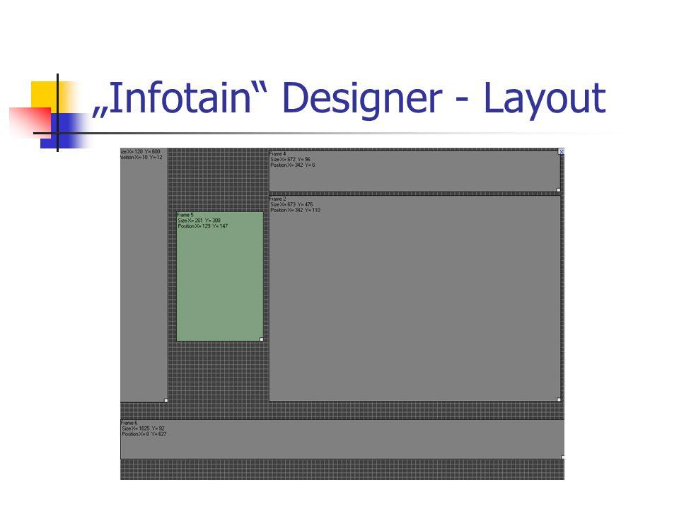 Infotain Designer - Layout