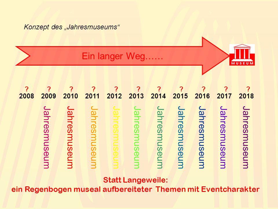Konzept des Jahresmuseums 2008 2009 2010 2011 2012 2013 2014 2015 2016 2017 2018 Ein langer Weg…… ? ? ? ? ? ? ? ? ? ? ? Jahresmuseum Statt Langeweile: