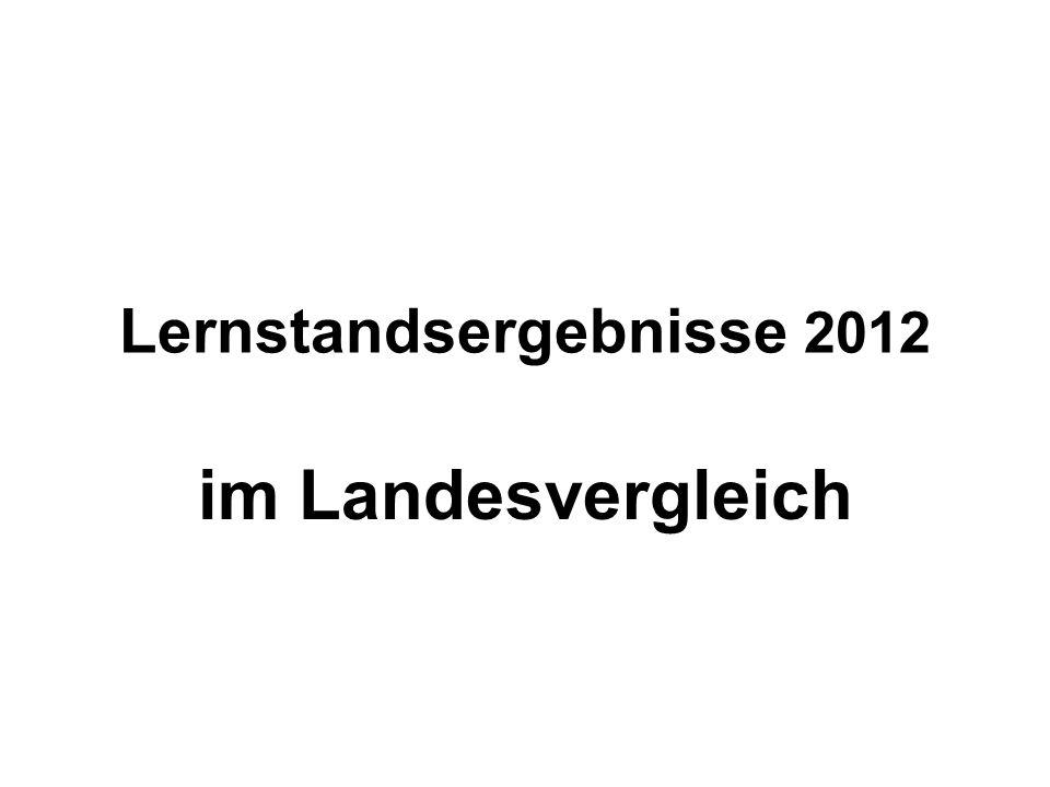 Lernstands- ergebnisse 2012 Jedes Jahr werden in allen Klassen 8 aller Schulen in NRW zentrale Lernstandserhebungen in vier Disziplinen durchgeführt: in Deutsch Leseverstehen, Englisch Leseverstehen, Englisch Hörverstehen und Mathematik.