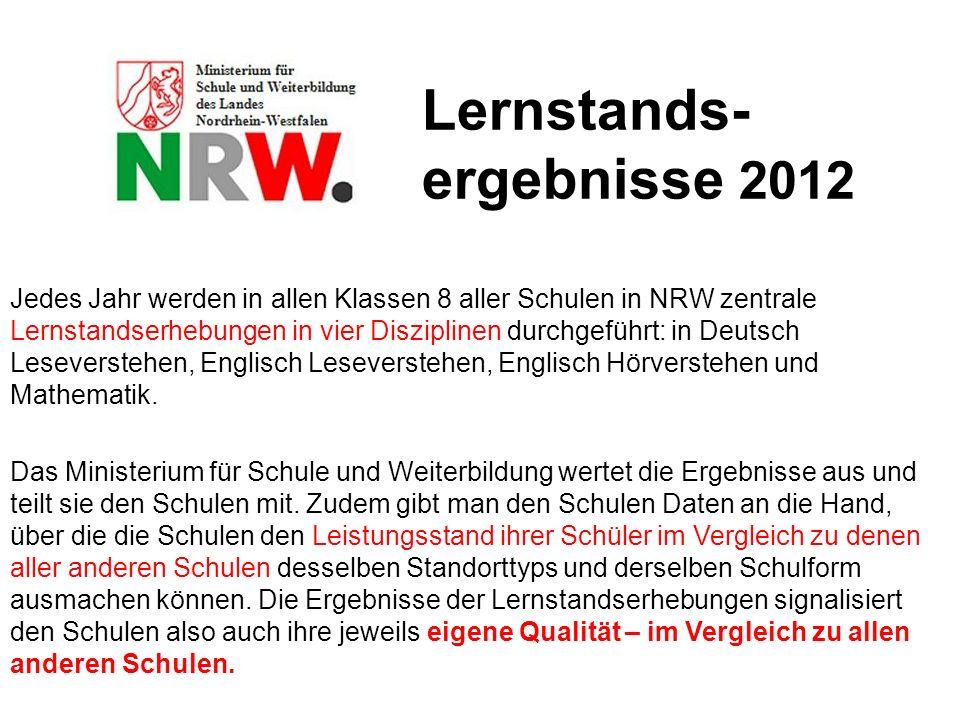 Lernstands- ergebnisse 2012 Jedes Jahr werden in allen Klassen 8 aller Schulen in NRW zentrale Lernstandserhebungen in vier Disziplinen durchgeführt: