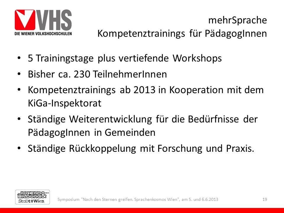mehrSprache Kompetenztrainings für PädagogInnen 5 Trainingstage plus vertiefende Workshops Bisher ca. 230 TeilnehmerInnen Kompetenztrainings ab 2013 i