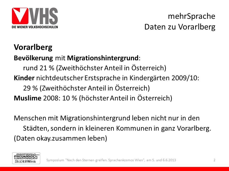 mehrSprache Daten zu Vorarlberg Vorarlberg Bevölkerung mit Migrationshintergrund: rund 21 % (Zweithöchster Anteil in Österreich) Kinder nichtdeutscher
