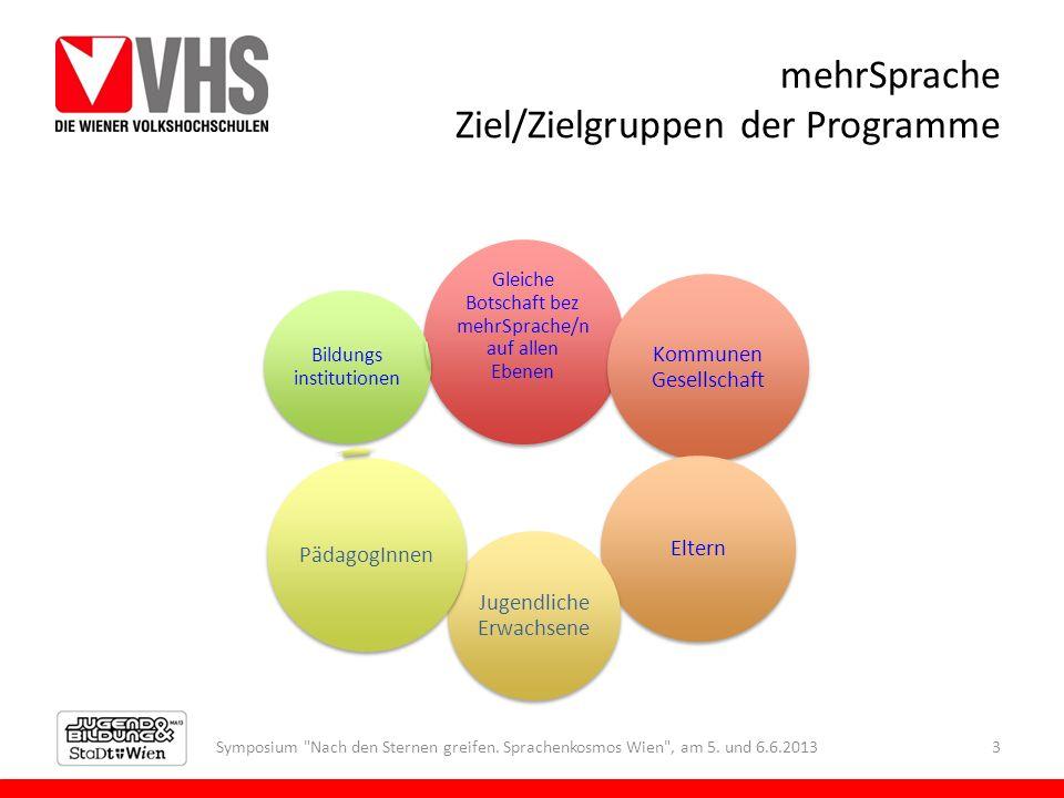 mehrSprache Ziel/Zielgruppen der Programme Symposium