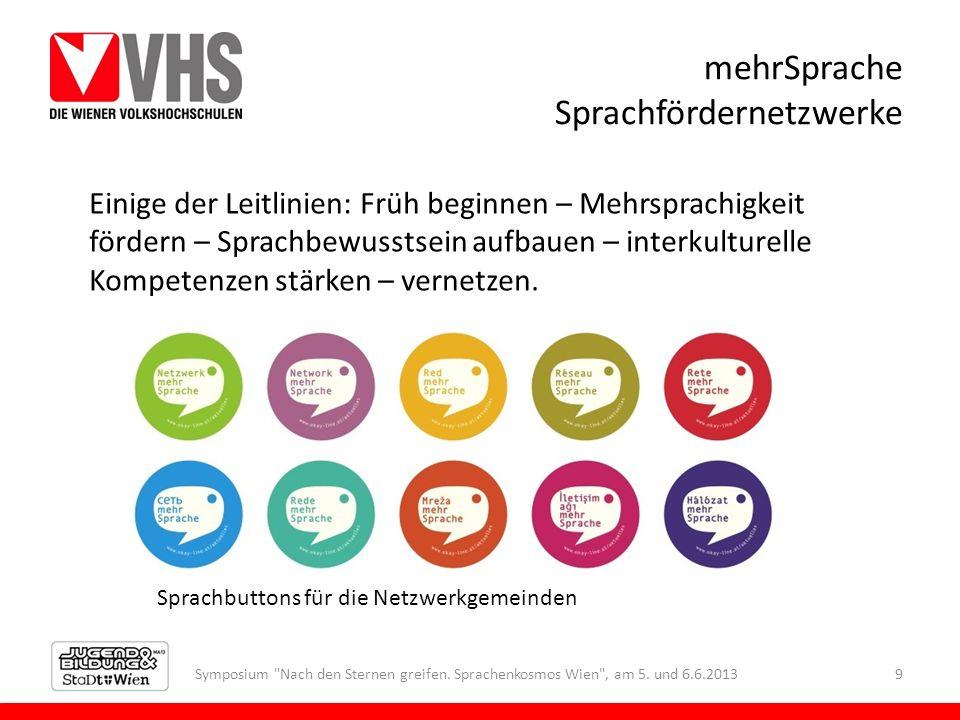 mehrSprache Sprachfördernetzwerke Symposium