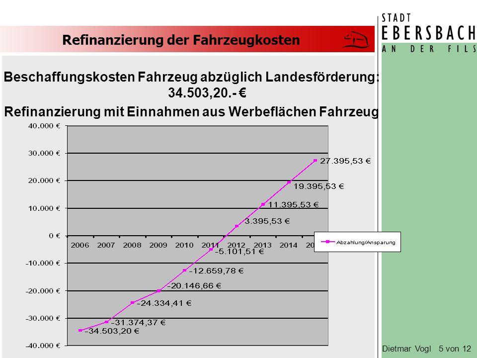 Refinanzierung der Fahrzeugkosten Dietmar Vogl 5 von 12 Beschaffungskosten Fahrzeug abzüglich Landesförderung: 34.503,20.- Refinanzierung mit Einnahmen aus Werbeflächen Fahrzeug
