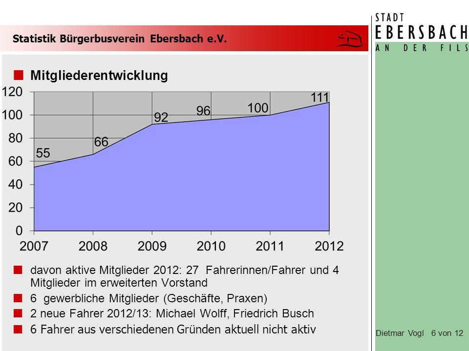 Statistik Bürgerbusverein Ebersbach e.V.