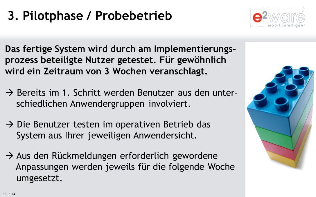 11 / 14 Das fertige System wird durch am Implementierungs- prozess beteiligte Nutzer getestet. Für gewöhnlich wird ein Zeitraum von 3 Wochen veranschl