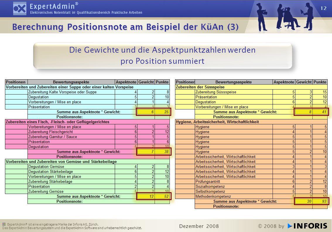 ExpertAdmin ® ist eine eingetragene Marke der Inforis AG, Zürich.