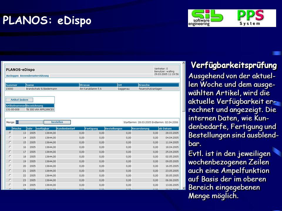 PLANOS: eDispo Verfügbarkeitsprüfung Ausgehend von der aktuel- len Woche und dem ausge- wählten Artikel, wird die aktuelle Verfügbarkeit er- rechnet u