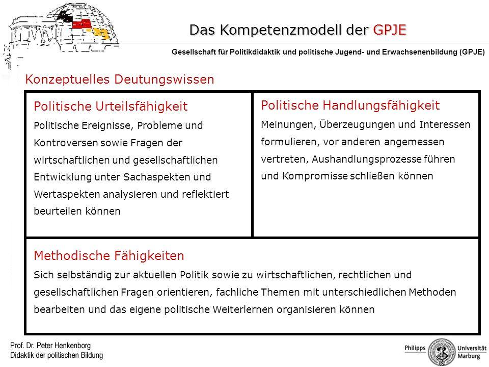 Das Kompetenzmodell der GPJE Gesellschaft für Politikdidaktik und politische Jugend- und Erwachsenenbildung (GPJE) Konzeptuelles Deutungswissen Politi