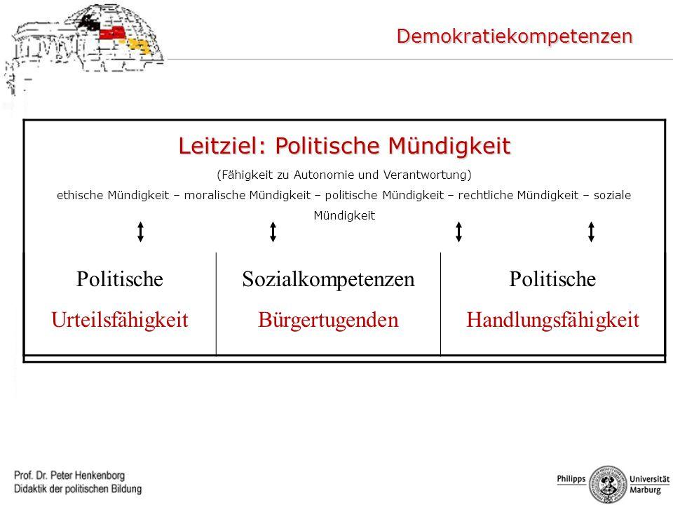 Leitziel: Politische Mündigkeit (Fähigkeit zu Autonomie und Verantwortung) ethische Mündigkeit – moralische Mündigkeit – politische Mündigkeit – recht