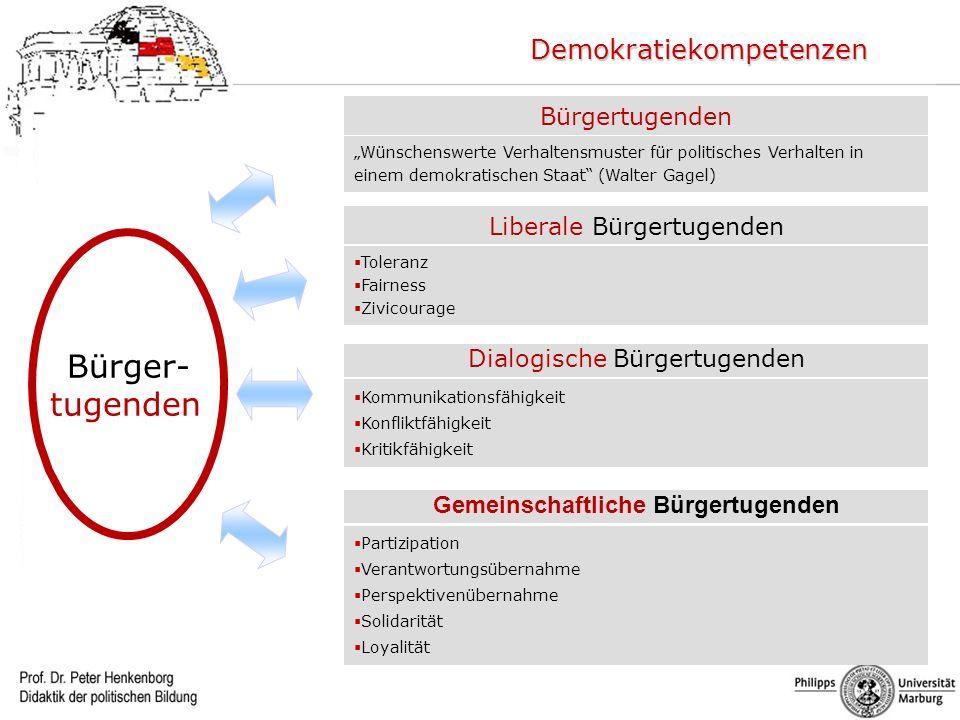Beurteilen (AB III) Kommunikationsfähigkeit Konfliktfähigkeit Kritikfähigkeit Dialogische Bürgertugenden Toleranz Fairness Zivicourage Liberale Bürger