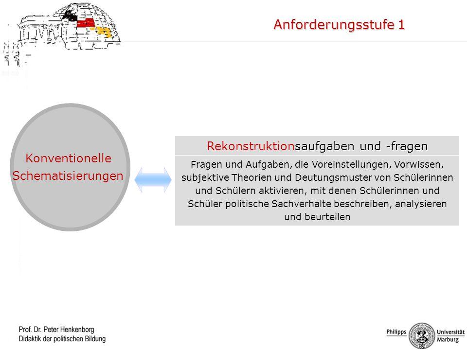 Beurteilen (AB III) Konventionelle Schematisierungen Fragen und Aufgaben, die Voreinstellungen, Vorwissen, subjektive Theorien und Deutungsmuster von