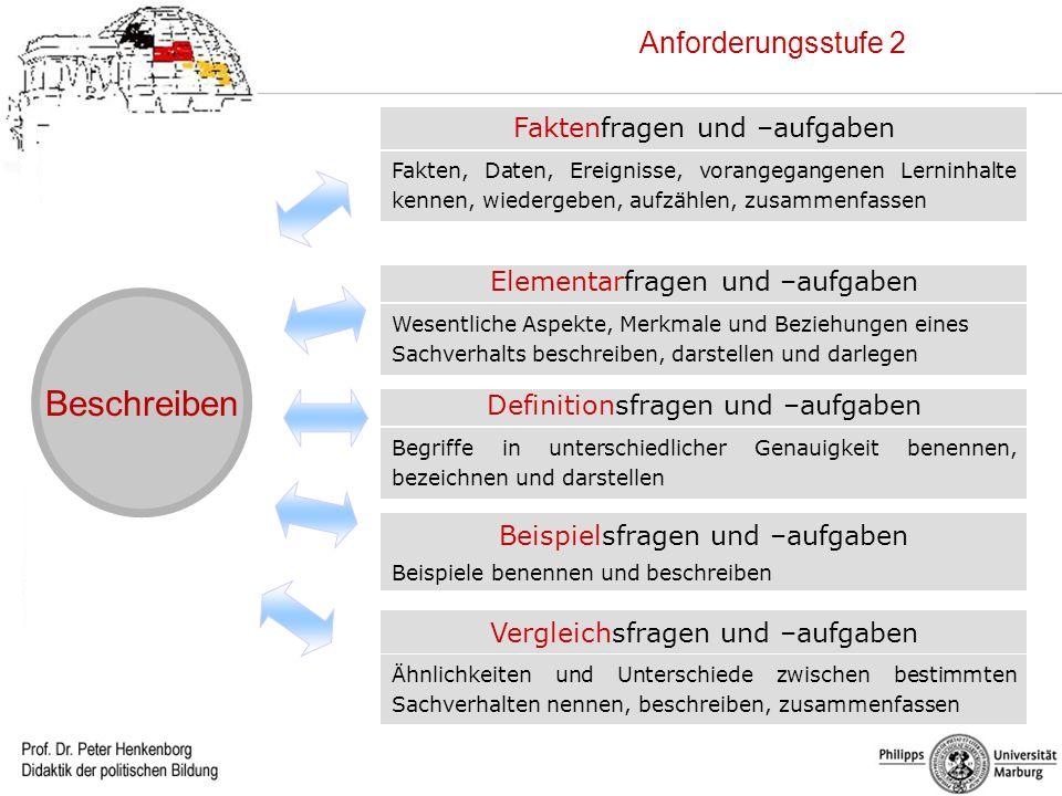 Beurteilen (AB III) Vergleichsfragen und –aufgaben Begriffe in unterschiedlicher Genauigkeit benennen, bezeichnen und darstellen Definitionsfragen und