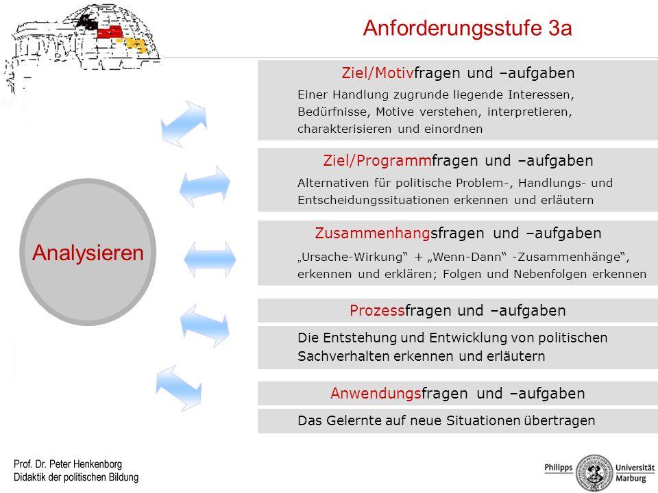 Beurteilen (AB III) Einer Handlung zugrunde liegende Interessen, Bedürfnisse, Motive verstehen, interpretieren, charakterisieren und einordnen Ziel/Mo