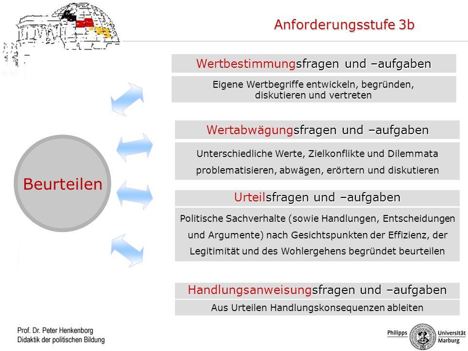 Anforderungsstufe 3b Eigene Wertbegriffe entwickeln, begründen, diskutieren und vertreten sfragen und –aufgaben Wertabwägungsfragen und –aufgaben Poli