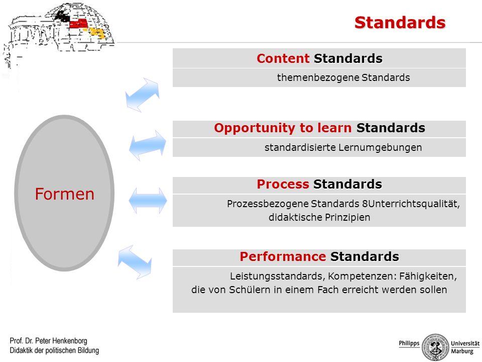 Beurteilen (AB III) Prozessbezogene Standards 8Unterrichtsqualität, didaktische Prinzipien Standards Process Standards themenbezogene Standards Standa