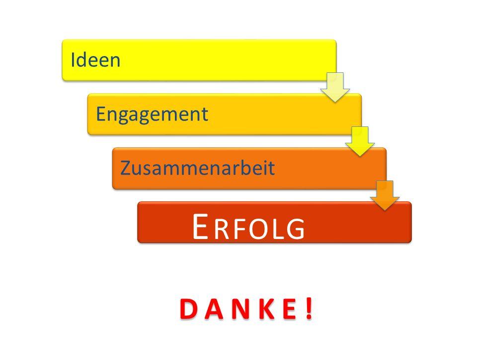 IdeenEngagementZusammenarbeit E RFOLG DANKE!