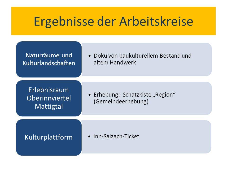 Gemeinde- und Regionsprojekte Georeferenzierte Karte Meisterstrasse Innviertel Biologiezentrum Moosbach Sozialcluster Oberinnviertel – Nördl.