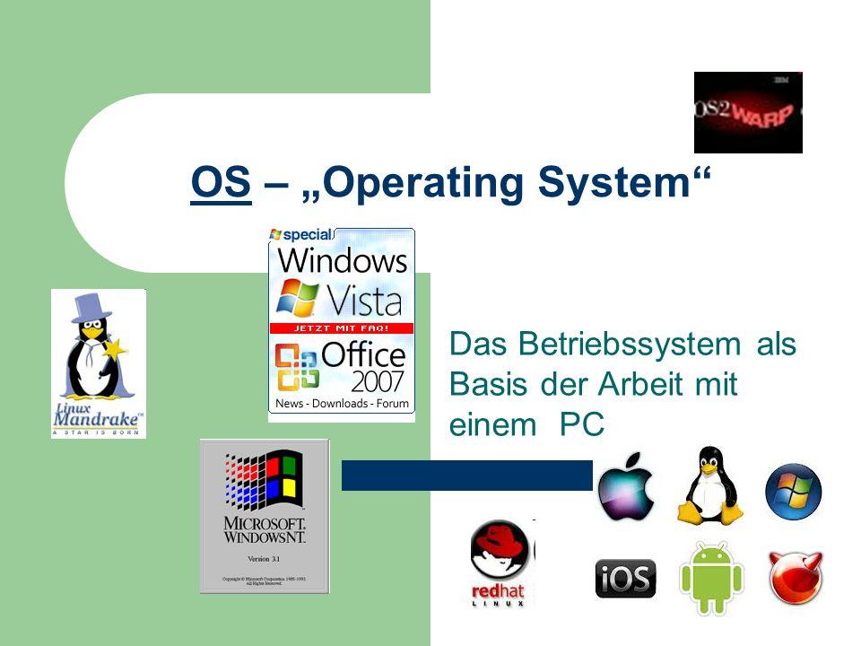OSOS – Operating System Das Betriebssystem als Basis der Arbeit mit einem PC