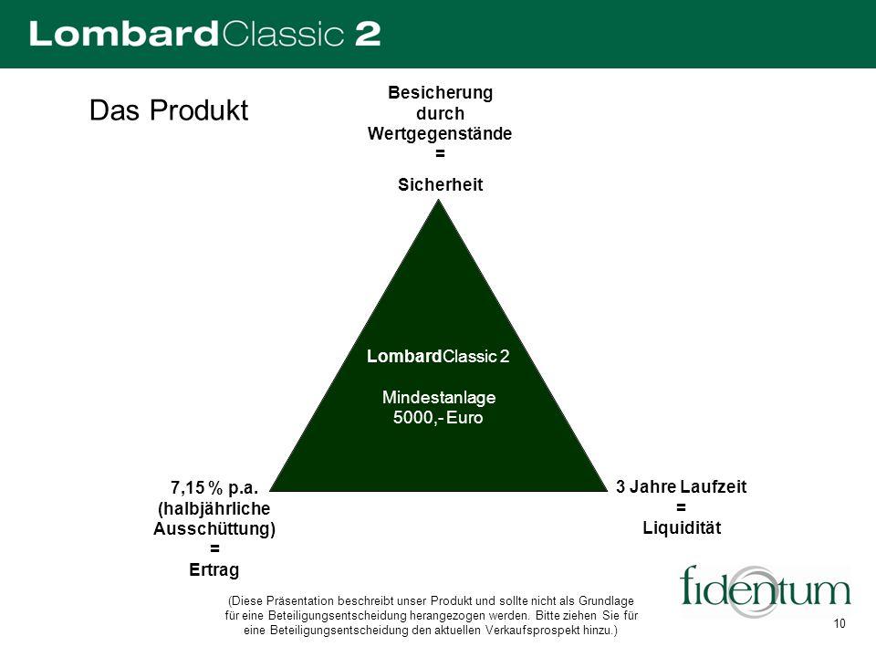 Das Produkt LombardClassic 2 Mindestanlage 5000,- Euro Besicherung durch Wertgegenstände = Sicherheit 3 Jahre Laufzeit = Liquidität 7,15 % p.a. (halbj