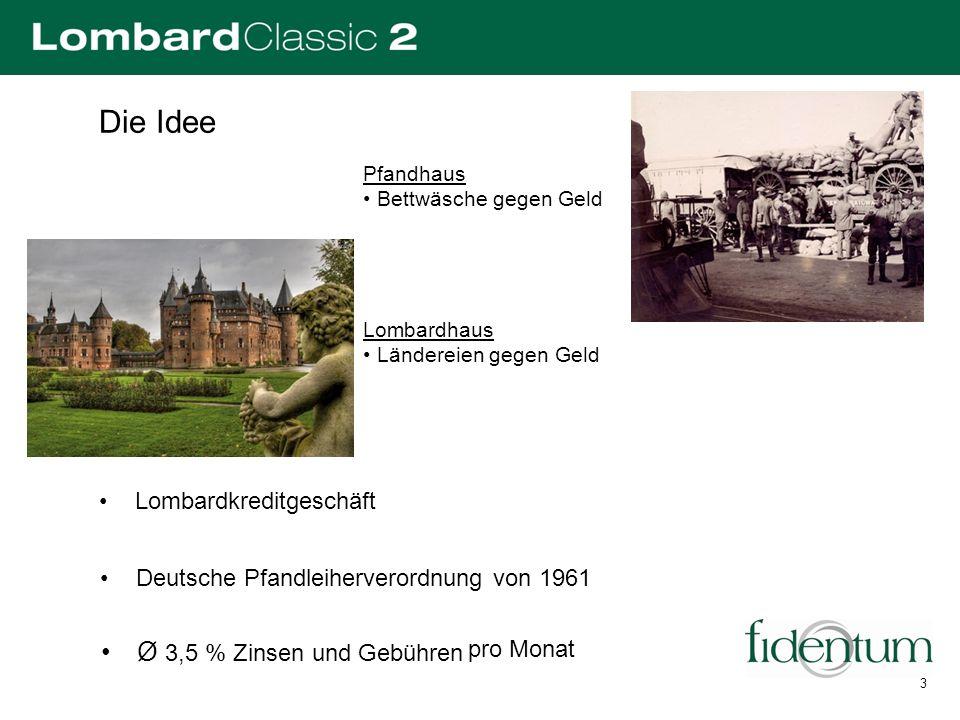 Die Idee Lombardkreditgeschäft Deutsche Pfandleiherverordnung von 1961 Ø 3,5 % Zinsen und Gebühren Pfandhaus Bettwäsche gegen Geld Lombardhaus Ländere