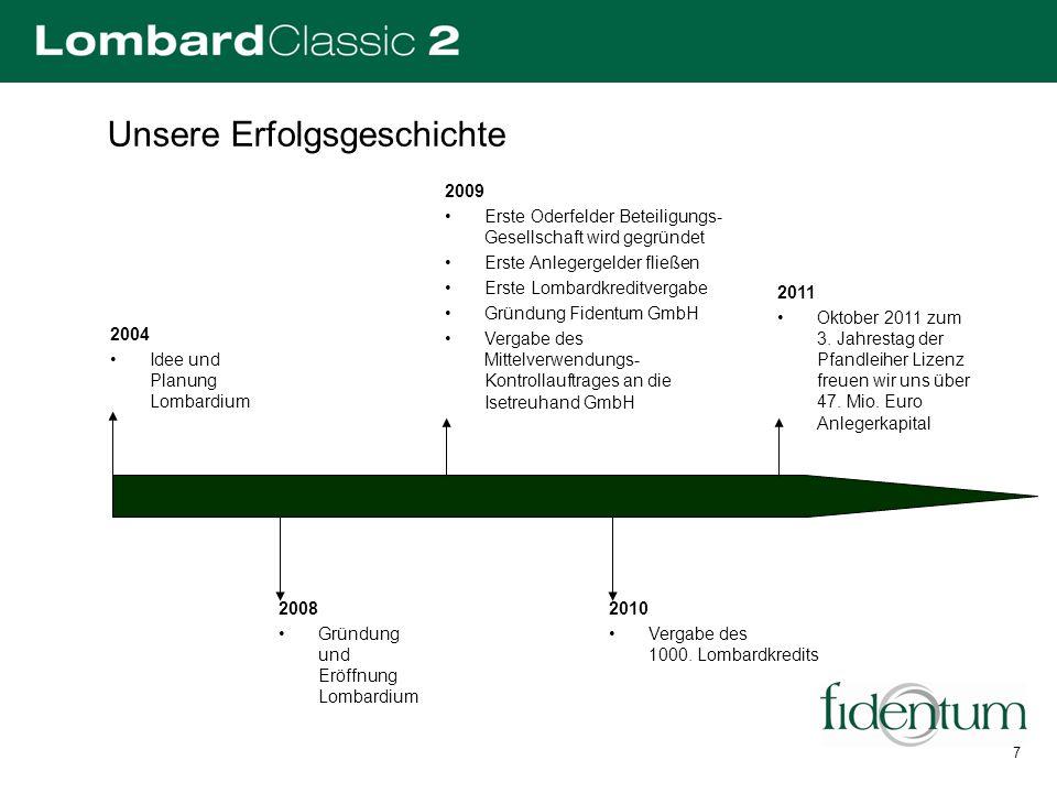 Unsere Erfolgsgeschichte 2004 Idee und Planung Lombardium 2008 Gründung und Eröffnung Lombardium 2009 Erste Oderfelder Beteiligungs- Gesellschaft wird