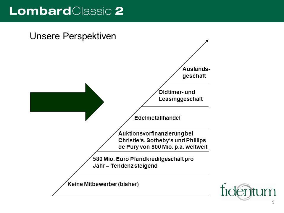 Das Produkt LombardClassic 2 Mindestanlage 5000,- Euro Besicherung durch Wertgegenstände = Sicherheit 3 Jahre Laufzeit = Liquidität 7,15 % p.a.